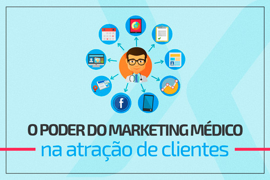 O poder do Marketing Médico na atração de clientes