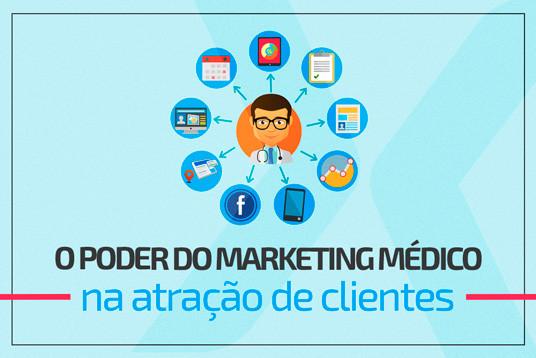 O poder do Marketing Médico na atração de clientes